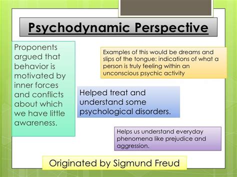 Psychodynamic Perspective Was Orignated By Sigmud Freud