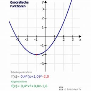 Steigung Einer Parabel Berechnen : lektion f07 quadratische funktionen parabeln matheretter ~ Themetempest.com Abrechnung