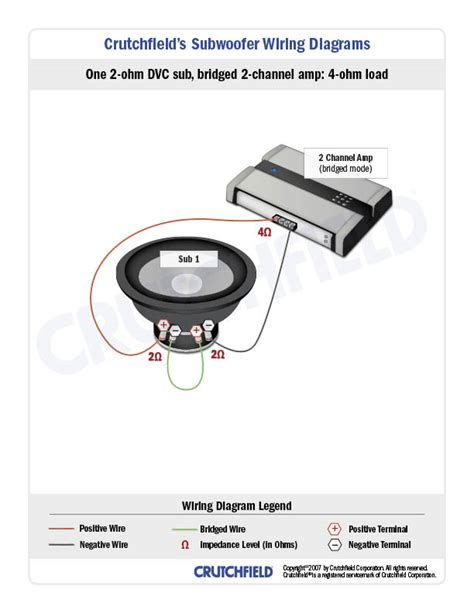 subwoofer wiring diagrams   wire  subs