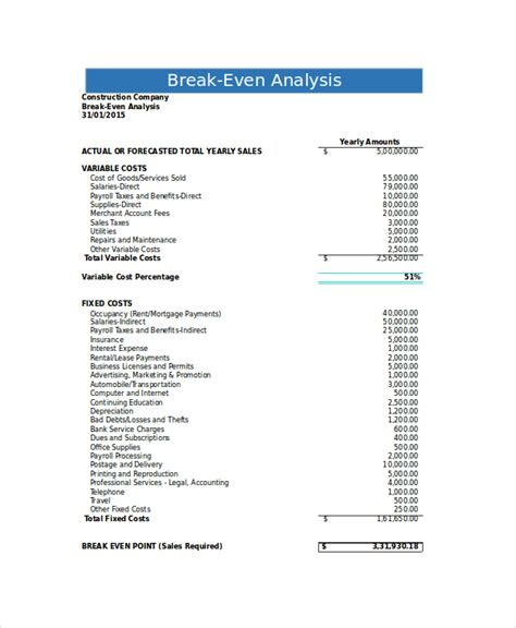 Restaurant Even Analysis Template by Even Analysis 10 Free Excel Psd Documents