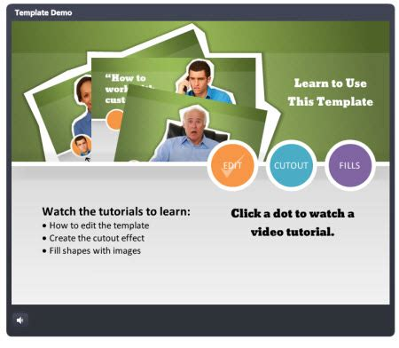 Powerpoint Elearning Templates Free