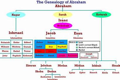 Jacob Joseph Israel Bible Sons Abraham Son