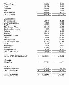 Condo Association Budget Template The Alinari The Broadway Promenade Sarasota Leases