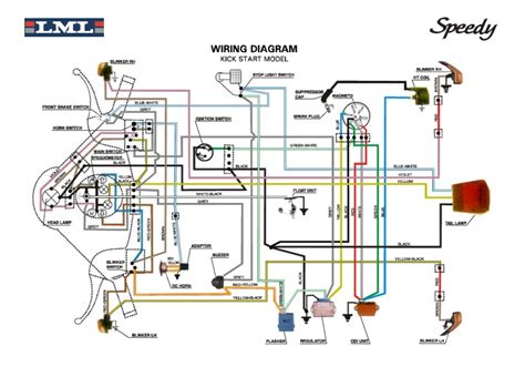 modern vespa lml engine replacement