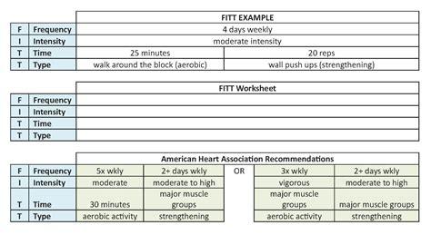 worksheet fitt principle worksheet grass fedjp worksheet