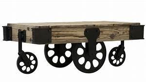 roulette industrielle pour meuble bande transporteuse With roulettes industrielles pour meubles