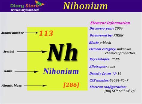 Nihonium Element In Periodic Table