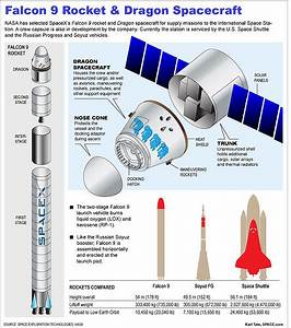 Antares vs Falcon 9 (page 4) - Pics about space