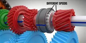Difference Between Auto Transmission And Manual
