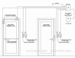 Access Control System Schematic Diagram