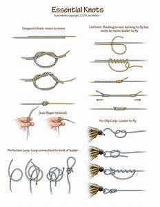 6 Best Fly Fishing Knots For Beginners And Why They Matter