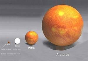 LolliTop: planet compare