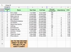 Google Spreadsheet for creating a Gantt Chart Simply