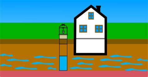 comment d 233 tourner une source sous une maison de conception de maison