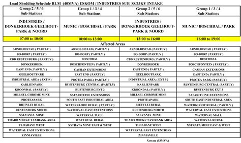 new schedule of load shedding rlm releases emergency loadshedding schedule