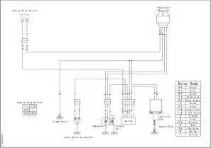 1996 jeep grand alternator klx 110 wiring diagram wiring free printable wiring diagrams