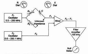 Lcr Q Meter Block Diagram :  ~ A.2002-acura-tl-radio.info Haus und Dekorationen