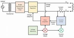 Circuit Diagram Variable Power Supply