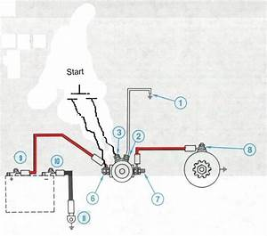 35 Hp Evinrude Wiring Diagram
