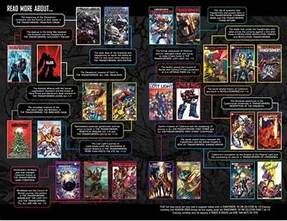 Transformers Guide Reading Idw Comics Publishing Puts