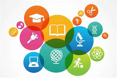 Career Planning Tools Education Cte