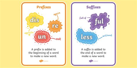 you are my wall prefix and suffix display posters prefix and suffix posters