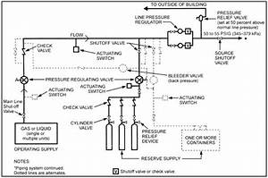 Compressed Medical Gas Tank Schematic