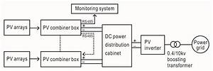 Times Of 1500v Pv System Has Come Power Converter  Module Manufacturer  Switching Power Supply