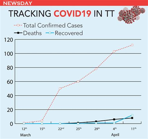 52 cruisers majority of covid19 cases