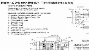 Terex 3566 And 4066c Articulated Dumptruck Service Manual Pdf