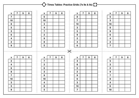 times table speed practice sheets learning times table