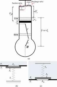 Fluid Pump Schematic : single cylinder reciprocating pump a schematic diagram ~ A.2002-acura-tl-radio.info Haus und Dekorationen