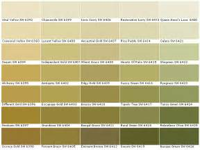 fuschia chair sherwin williams visualizer color options house paints