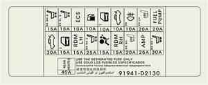 Genesis G90  2017   U2013 Fuse Box Diagram