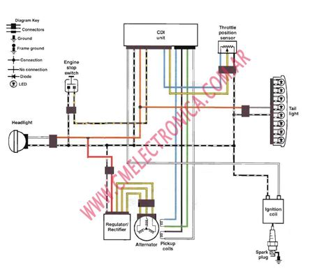 2008 King 450 Wiring Diagram by Diagrama Suzuki Drz400