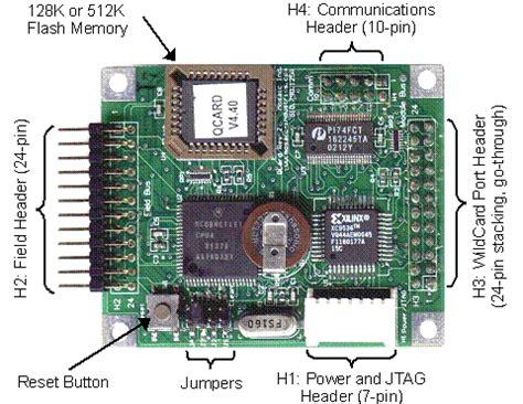 Microcontroller Programming Single Board