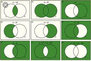 Elementary Math  U2013 Set Notations  U2013 Find All Sets Of Z