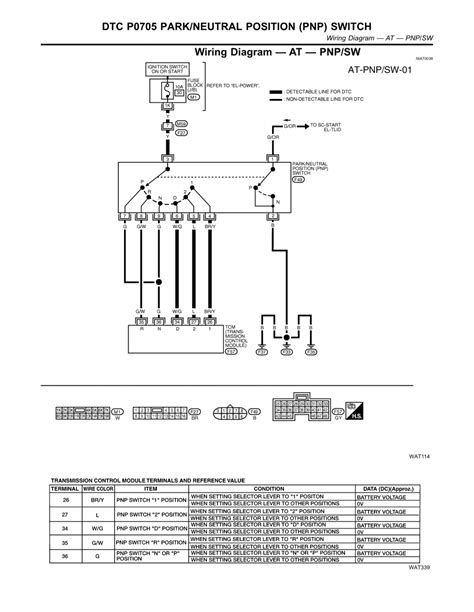 Repair Guides Automatic Transaxle Dtc