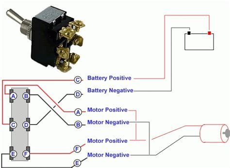 Dc Motor Switch Wiring Diagram by Toggle Switch Wiring Diagram 12v Wiring Diagram And