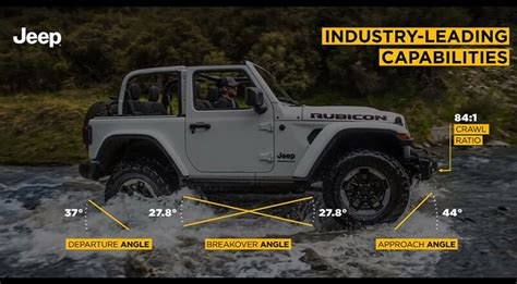 jeep wrangler grey 2017 more 2018 wrangler jl colors coming nacho mojito punk