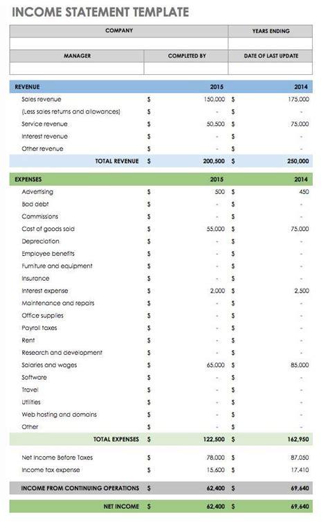 cash flow statement templates smartsheet cash
