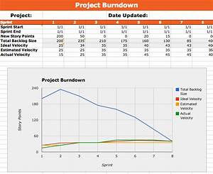 contemporary agile backlog template gallery resume ideas With scrum burndown chart excel template