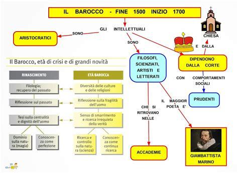 Saggio Breve Illuminismo Italiano by Mappe Concettuale Il 1600 Et 224 Barocco Scuolissima