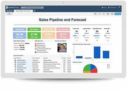 Pipeline Sales Smartsheet Operations Forecast Management Planning