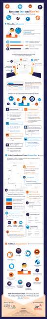 resumes dos and donts resume dos and don ts infographic winterwyman