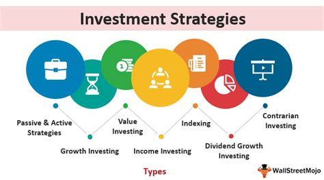 investment strategies definition top  types