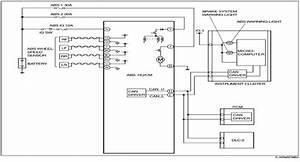 Wheel Speed Sensor - Sensor Technology