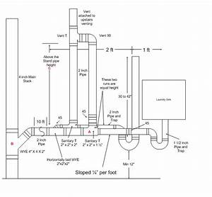 Image Result For Washing Machine Plumbing Diagram