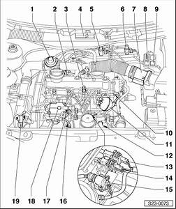 Skoda Workshop Manuals  U0026gt  Octavia Mk1  U0026gt  Drive Unit  U0026gt  1 9 Ltr   81 Kw  Tdi  Engine  Fuel Injection