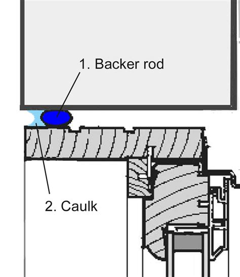 how to install backer rod caulk applied against the backer rod to seal a window opening building america solution